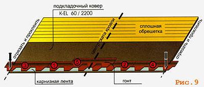 Инструкция по монтажу мягкой кровли Kerabit